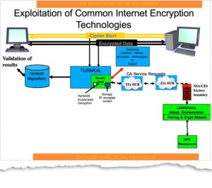 NSA Exploit diagram